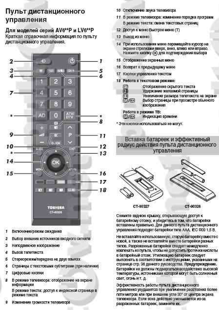 инструкция к телевизору самсунгу 6200